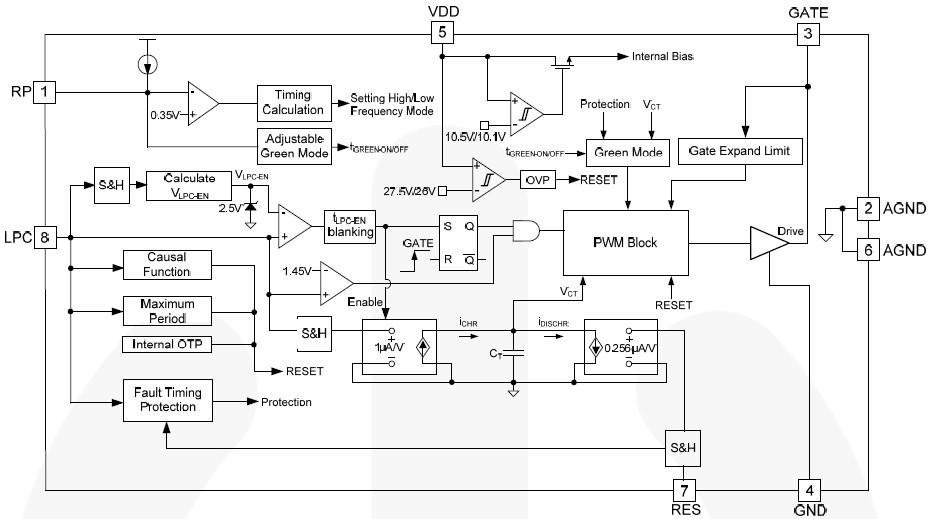 fan6863w电路图