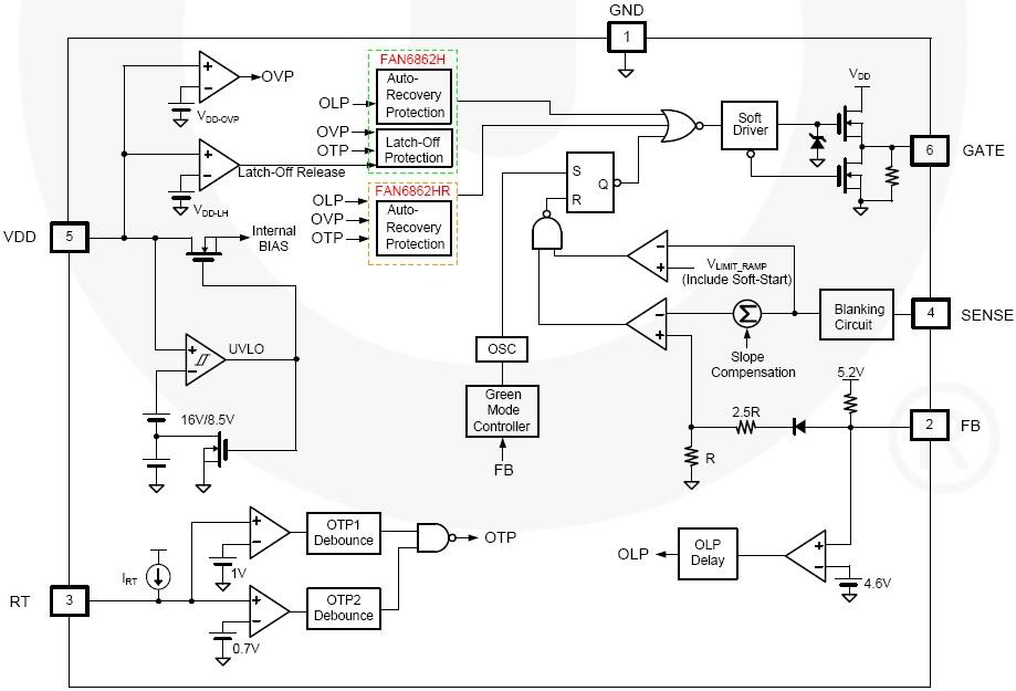 是高度集成的PWM控制器,提供多种特性来增强反激式转换器的性能。 为了尽量降低待机功耗,专有绿色模式功能提供了关断时间调制,以在轻载条件下持续降低开关频率。 在零负载条件下,电源进入间歇模式,可彻底关闭PWM输出。 一旦电源电压即将降至UVLO下限以下,输出即重新启动。 此绿色模式功能使电源可以满足国际节能要求。 FAN6862H(HR)专为SMPS设计,内部集成了抖频功能,可利用最少的线路滤波器帮助降低电源的EMI辐射。 内置的同步斜率补偿是专有的锯齿补偿功能,可在整个AC输入范围内获得恒定的功率限制。