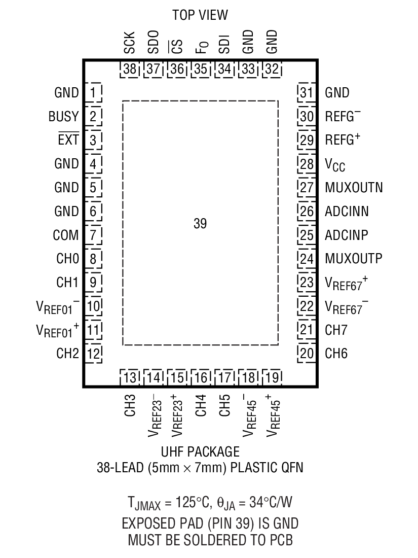 LTC2446 Package Drawing