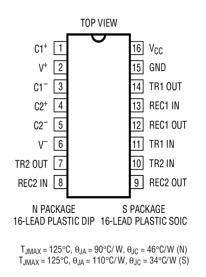 LT1381 Package Drawing