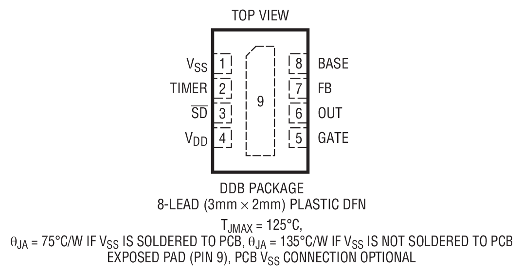 LTC4366 Package Drawing