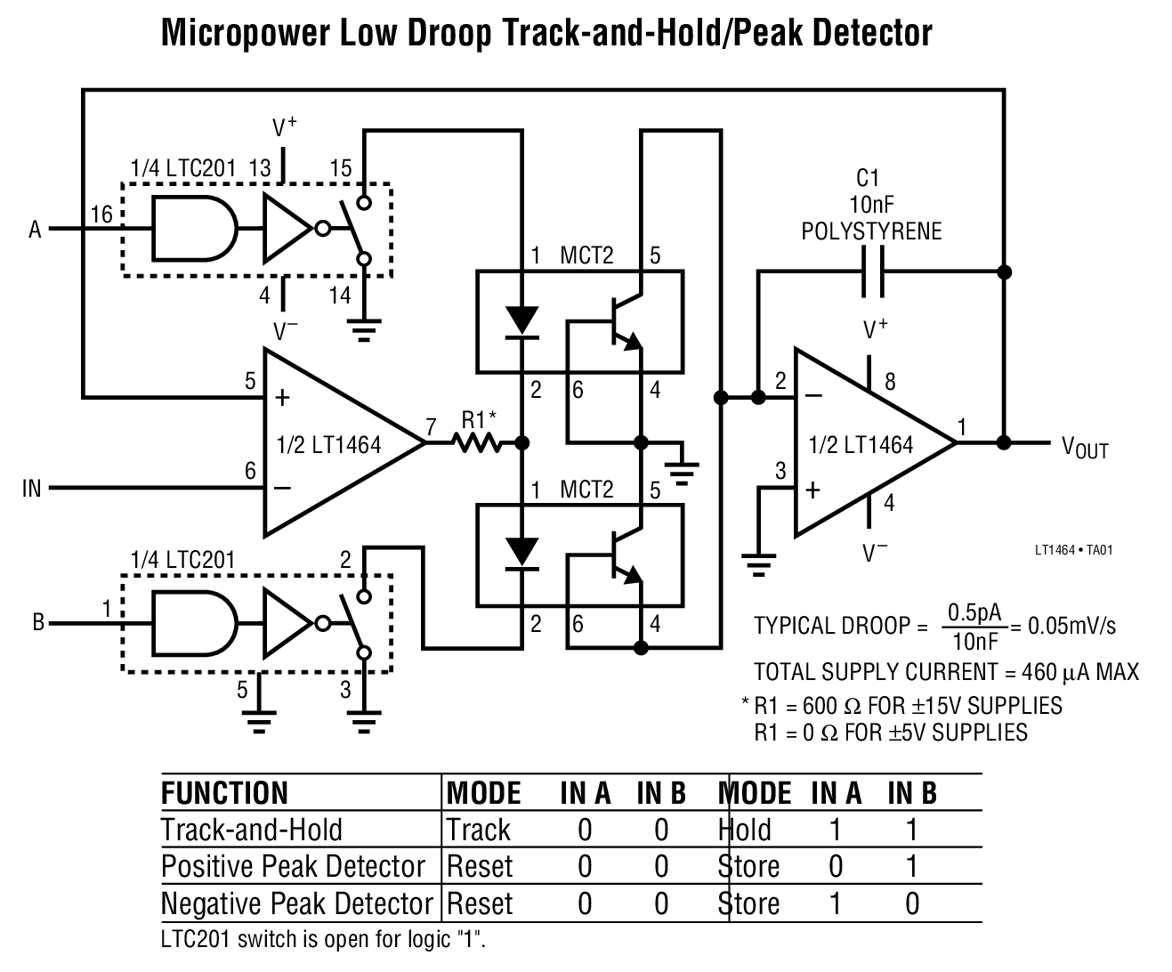 LT1464 (双通道) 和 LT1465 (四通道) 是首批可为高达 10nF 的电容性负载提供微微安输入偏置电流 (典型值为 500fA) 和单位增益稳定性的微功率运放 (每个放大器的最大电源电流为 200A)。输出能够将一个 10k 负载摆动至任一电源的 1.5V 之内,就像那些所需电源电流高出一个数量级的运放一样。这种独特的性能组合使 LT1464 / LT1465 非常适合于很宽的输入和输出阻抗范围。 在 LT1464 / LT1465 的设计和测试中,重点特别放在了优化低成本 SO-8 (双