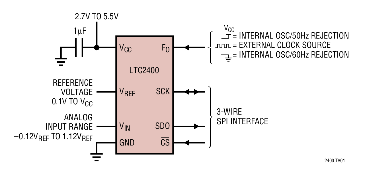 LTC2400 Typical Application