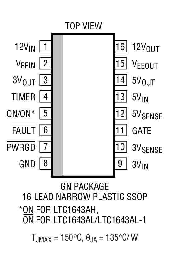 LTC1643A Package Drawing