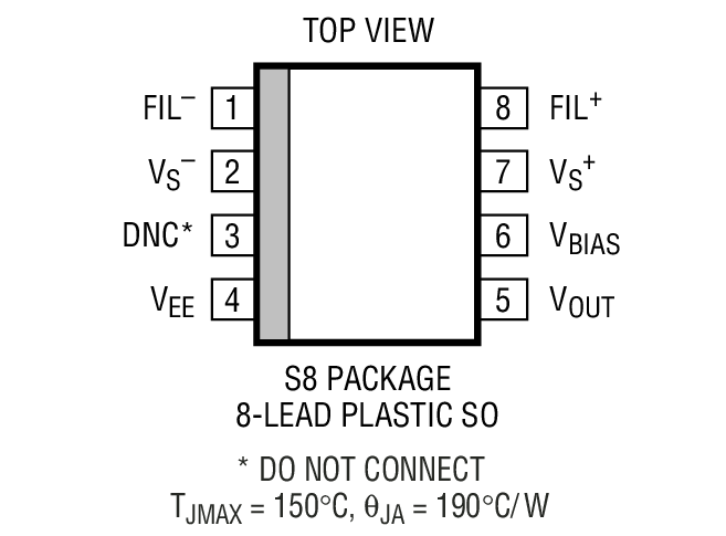 LT1787 Package Drawing