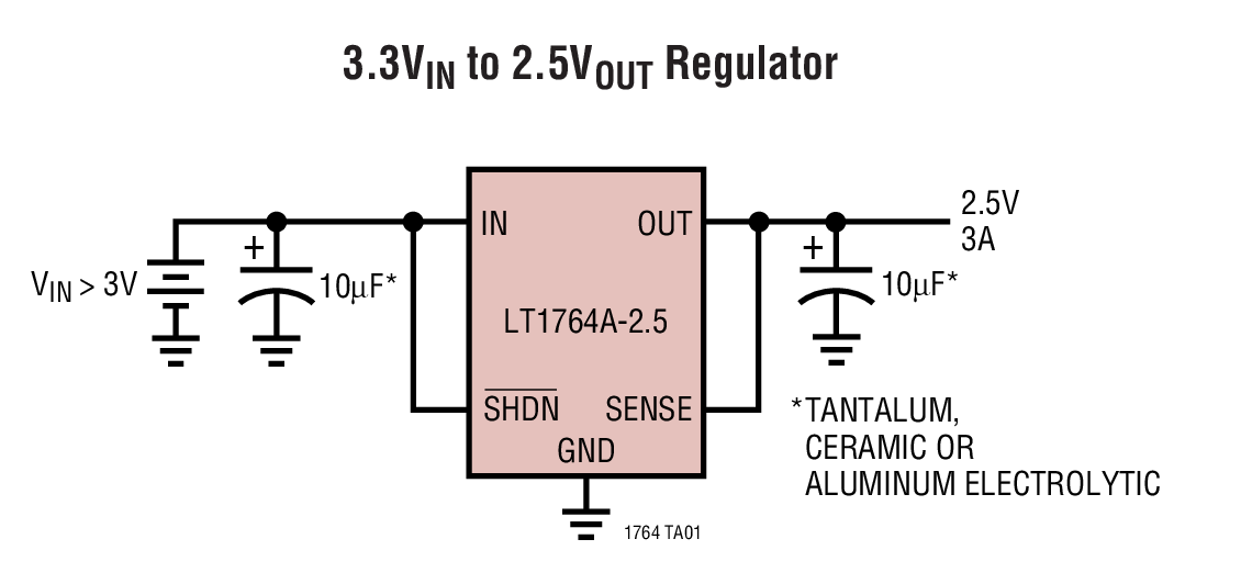 LT1764A Typical Application