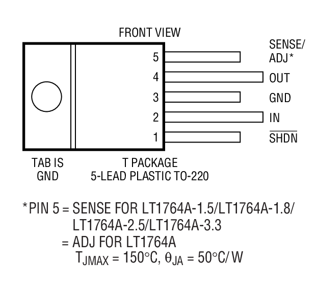 LT1764A Package Drawing