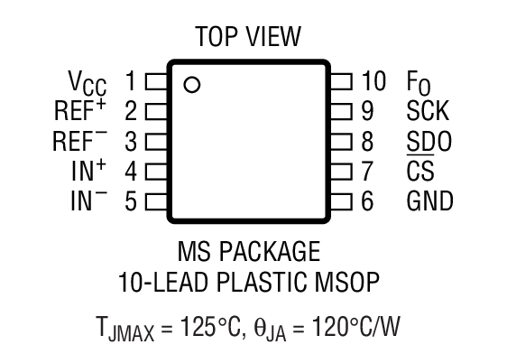 LTC2431 Package Drawing