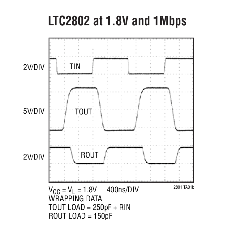 LTC2802 Typical Application