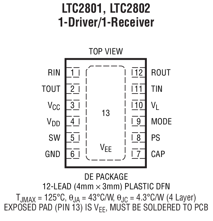 LTC2802 Package Drawing