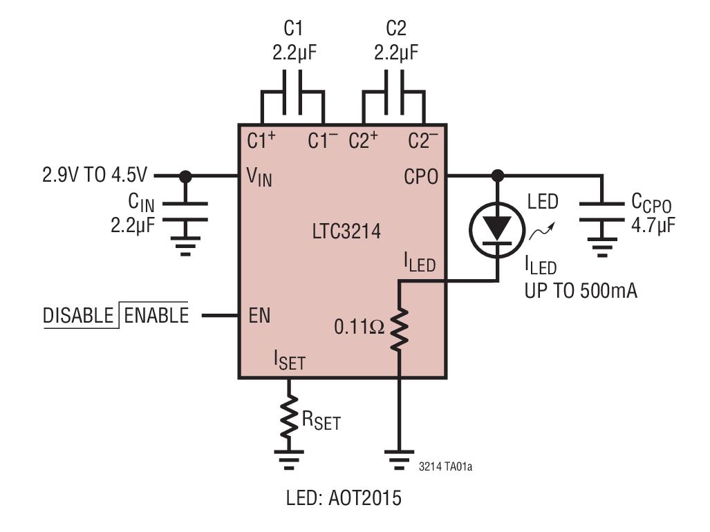 LTC3214 是一款低噪声、高电流充电泵 DC/DC 转换器,能够从一个 2.9V 至 4.5V输入以高达 500mA 的电流来驱动高电流 LED。低外部元件数目 (两个跨接电容器、一个编程电阻器以及位于 VIN 和 CPO 引脚上的两个旁路电容器) 使得 LTC3214 非常适合于小型、电池供电式应用。 内置软起动电路用于防止在启动期间产生过大的浪涌电流。高开关频率允许使用小的外部电容器。 输出电流水平利用一个外部电阻器来设置。LED 电流采用一个内部 110m 检测电阻器来调节。自动模式切换功能通
