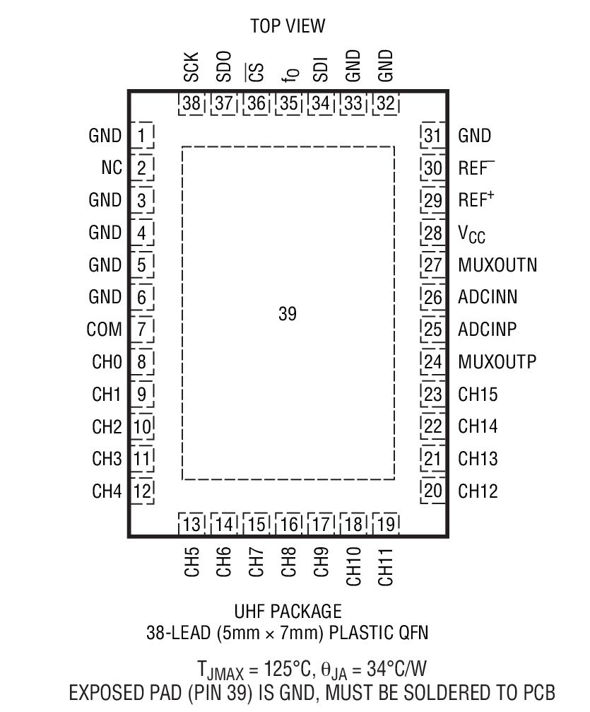 LTC2498 Package Drawing