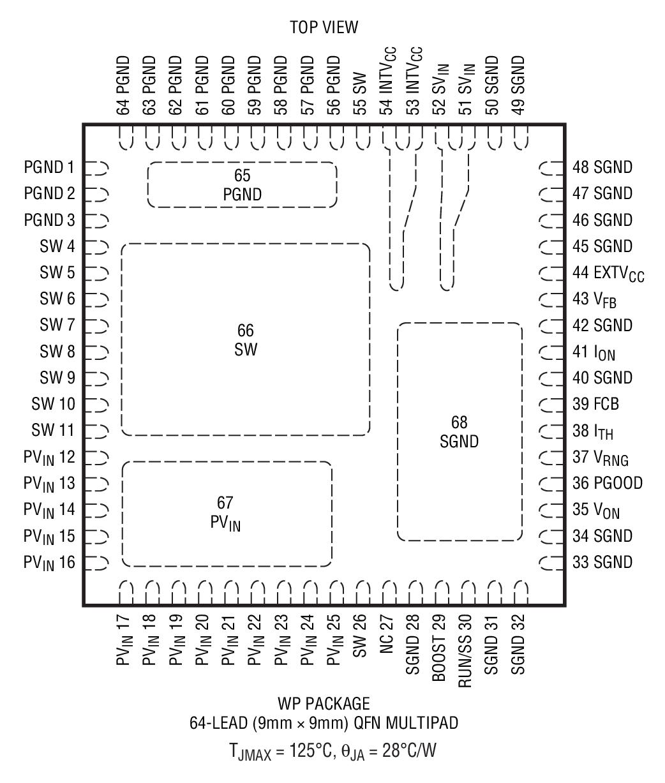 LTC3611 是一款高效率、单片式同步降压型 DC/DC 转换器,可从一个 4.5V 至 32V (最大值为 36V) 输入电源提供高达 10A 的输出电流。它采用一种恒定接通时间谷值电流模式控制架构,以在高频条件下提供非常低占空比的操作,并实现超卓的瞬态响应。工作频率由一个外部电阻器来选择,并针对 VIN 和 VOUT 中的变化进行补偿。 在轻负载条件下,可以把 LTC3611 配置为不连续操作或强制连续操作。强制连续操作可降低噪声和 RF 干扰,而不连续模式则能够通过减少轻负载条件下的开关损耗来提供