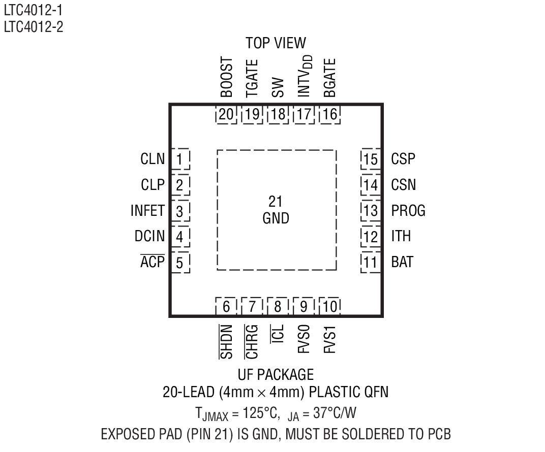LTC4012 是一款恒定电流 / 恒定电压电池充电器控制器。它采用一种同步准恒定频率 PWM 控制架构,当采用大容量陶瓷电容器时,该拓扑结构将不会产生可听噪声。充电电流由外部电阻器来设定,并可作为一个输出电压来监视。由于未采用内置充电终止电路,因此 LTC4012 系列借助外部控制来对多种电池进行充电。 LTC4012 具有完全可调的输出电压,而 LTC4012-1 和 LTC4012-2 则可通过引脚编程来给单节、两节、三节或四节锂离子 / 锂聚合物电池组充电。LTC4012-1 提供了每节电池 4.