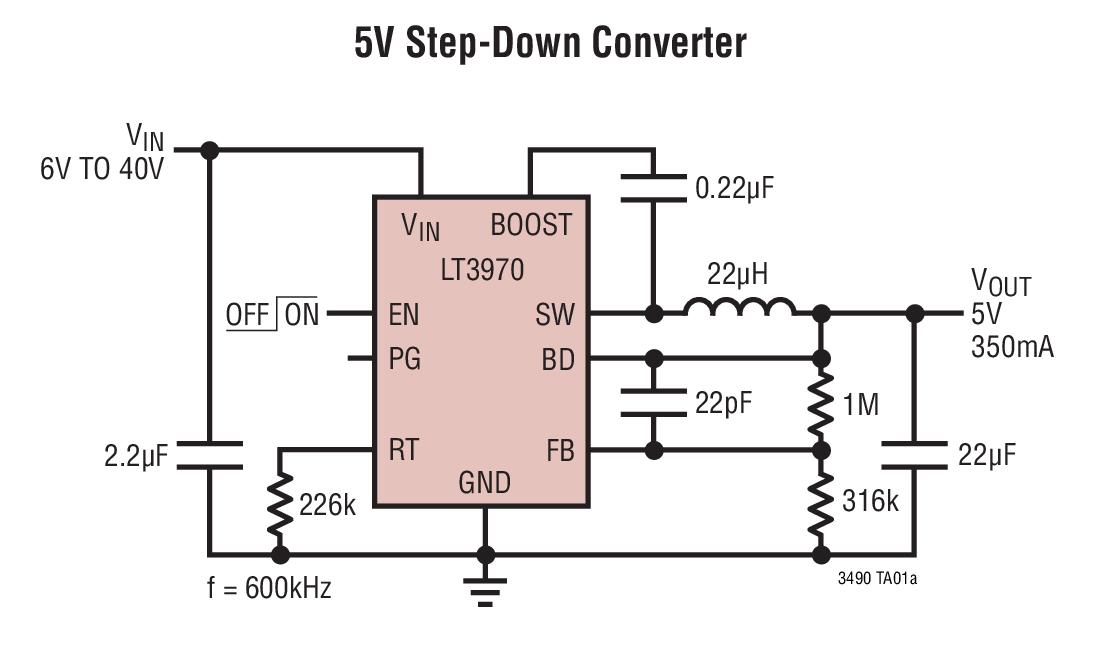 LT3970 是一款可调频率、单片式、降压型开关稳压器,可接受一个高达 40V 的宽输入电压范围,且仅消耗 2.5A 的静态电流。芯片上内置了一个高效率开关和箝位二极管、升压二极管以及必需的振荡器、控制器和逻辑电路。低纹波突发模式操作在低输出电流条件下保持了高效率,并在典型应用中将输出纹波抑制在 5mV 以下。电流模式拓扑结构用于实现快速瞬态响应和上佳的环路稳定性。一个箝位二极管电流限值提供了针对短路输出和过压条件的保护作用。该器件提供了一个具准确门限的使能引脚,从而产生一个 0.