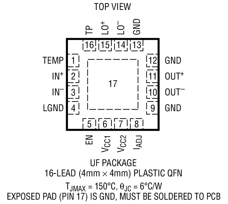 LTC5510 Package Drawing